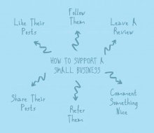Tips on how to support a small business on social media